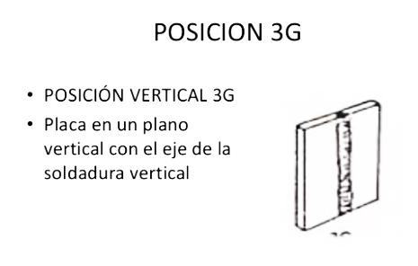Homologación, Posición 3G