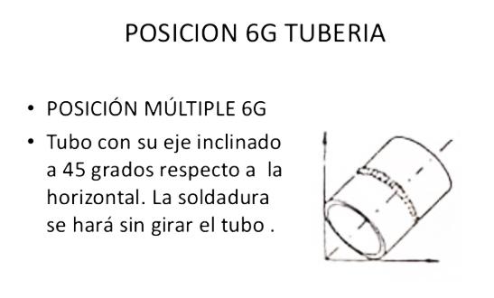 Homologación, Posición 6G